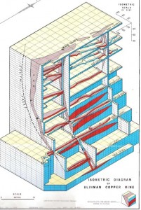 3D Drawing of Blinman Mine
